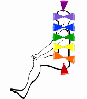 Chakra Balancing: i vortici del Chakra